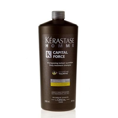 piegnacja wlosow - meski szampon