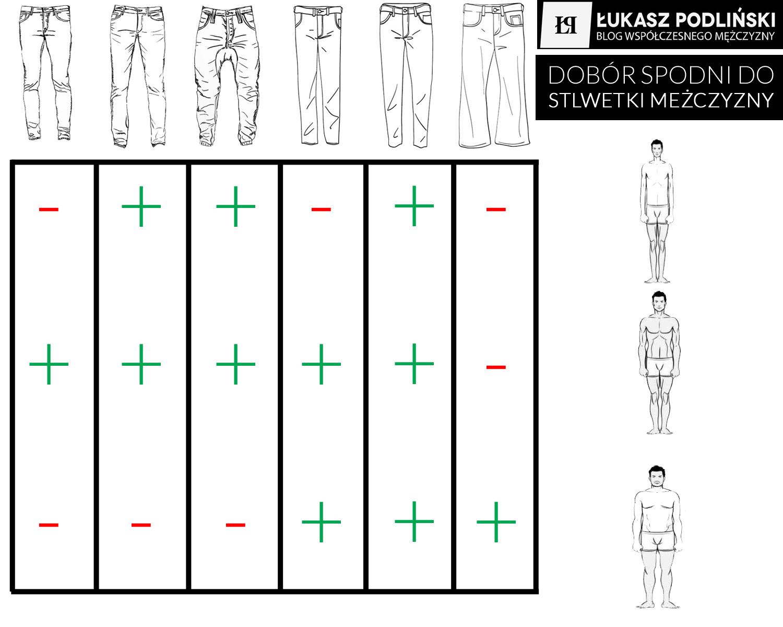 dobieranie-meskich-spodni-do-sylwetki